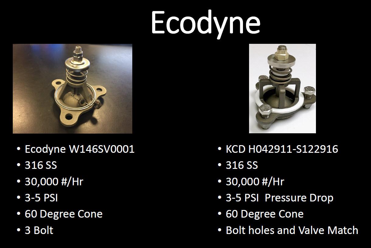 Ecodyne
