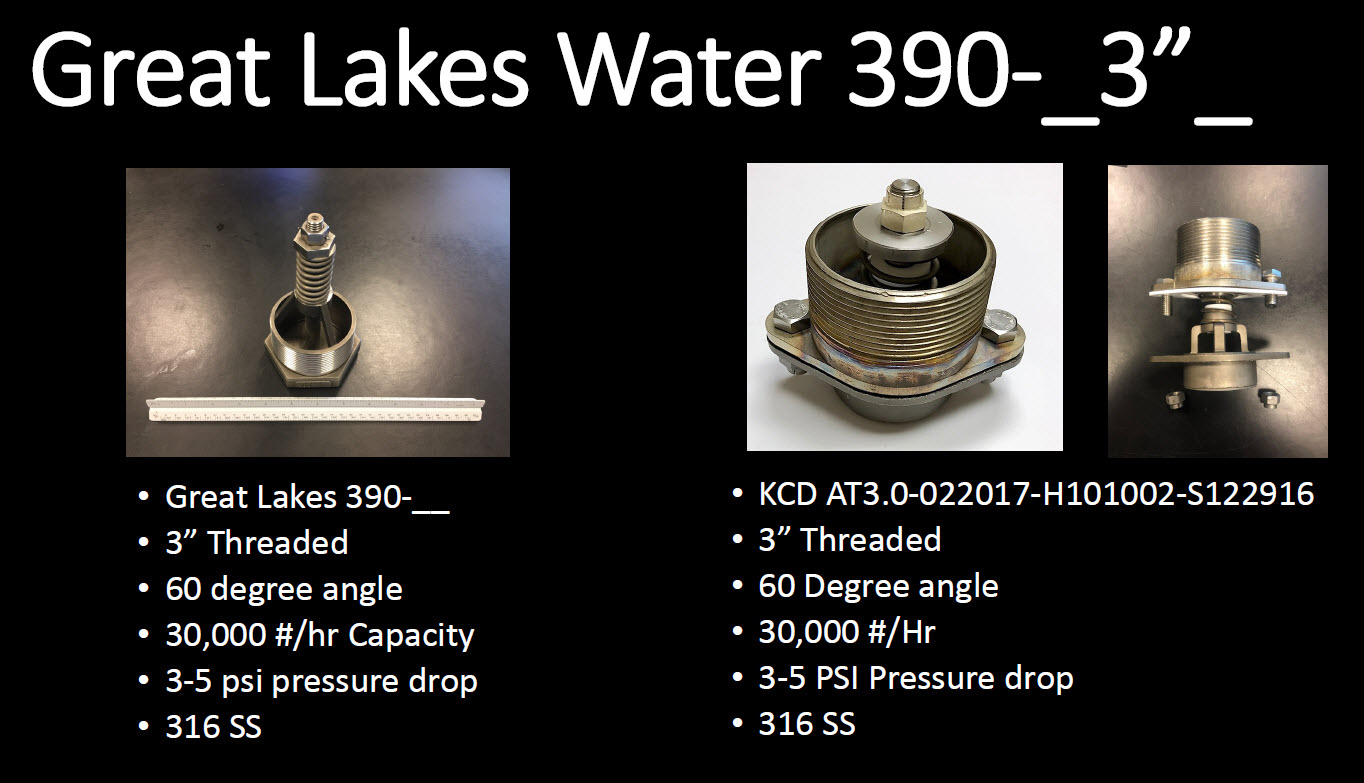 Great Lakes Water 390 3 inch