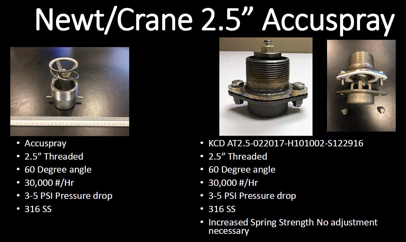 Newt/Crane 2.5 Accuspray