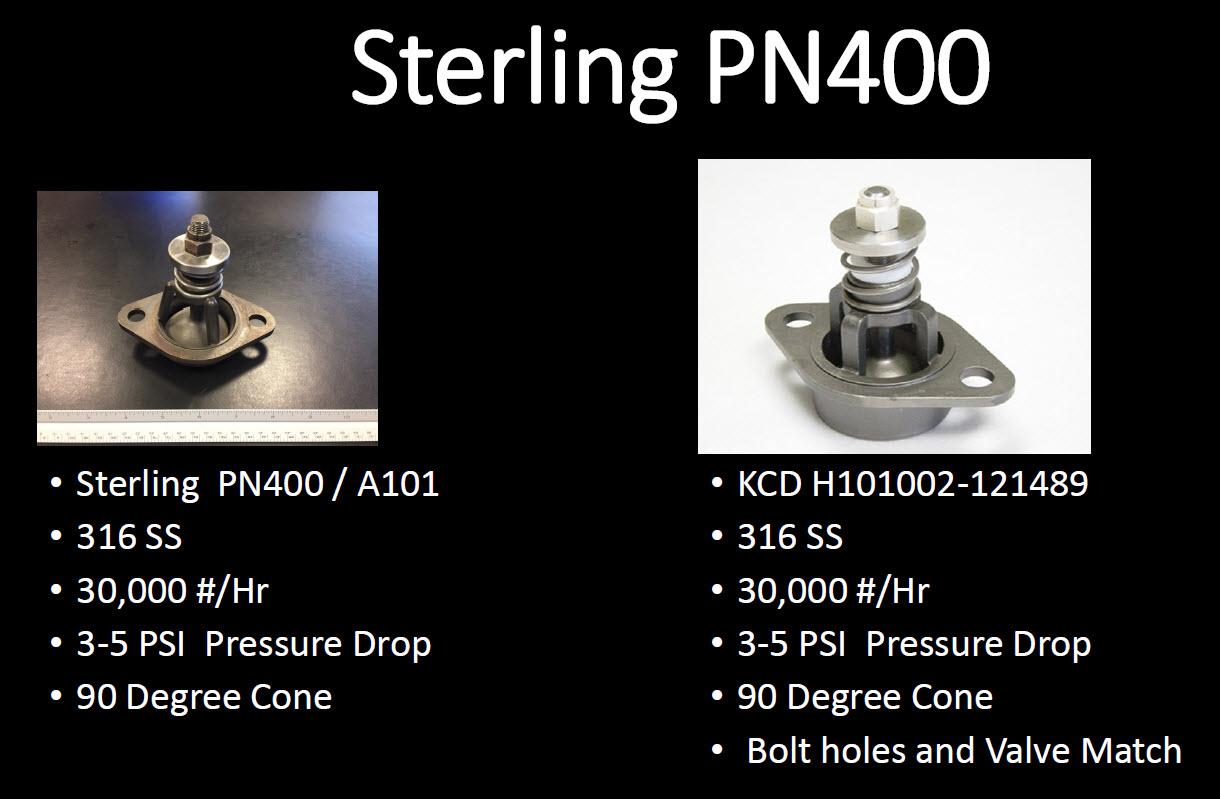 Sterling PN400
