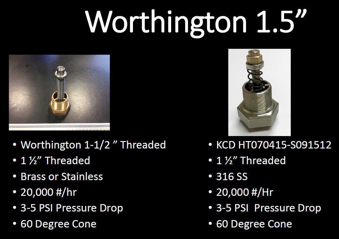 Worthington 1.5 inch