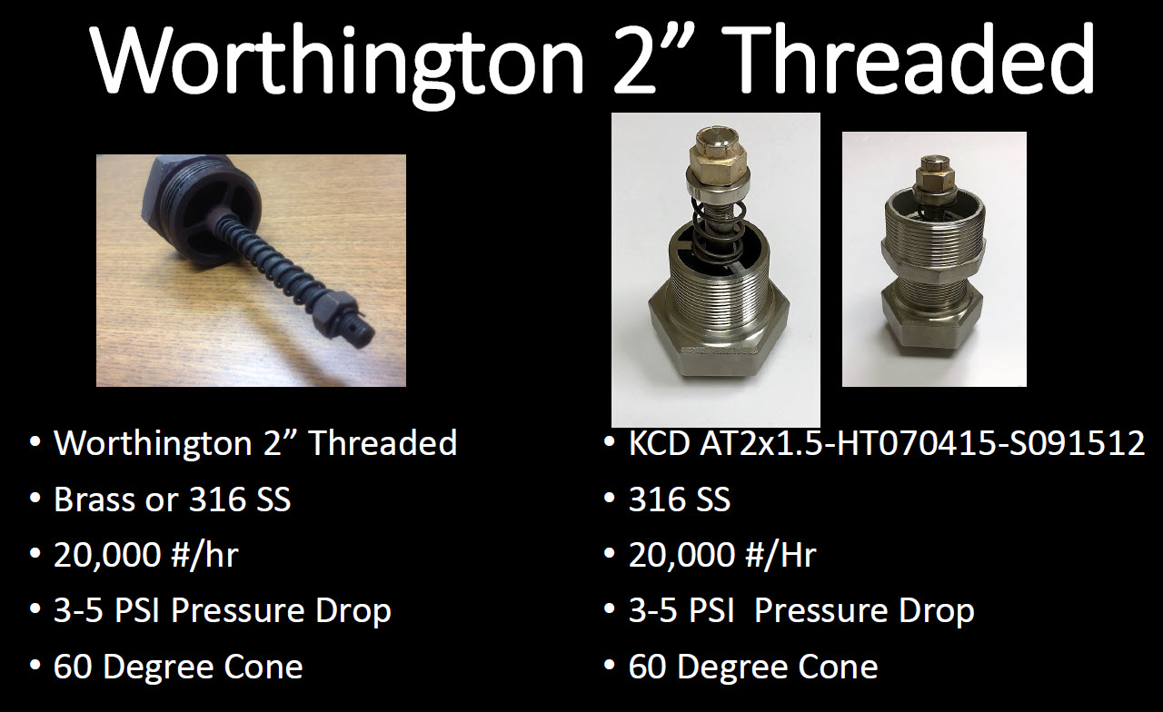 Worthington 2 inch threaded